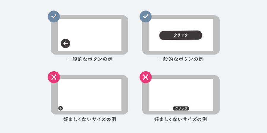 インタラクティブ動画のボタンデザイン例