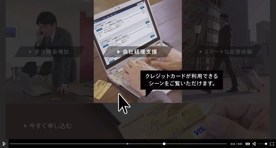 インタラクティブ動画MIL