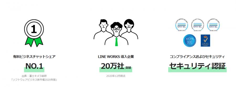lineworks